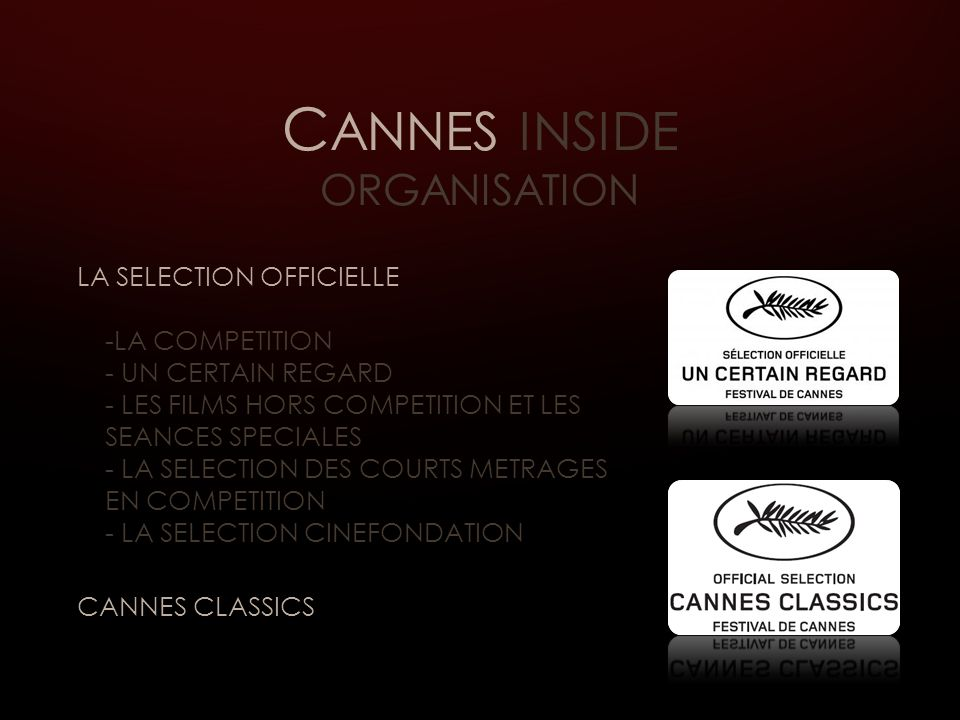 LA SELECTION OFFICIELLE -LA COMPETITION - UN CERTAIN REGARD - LES FILMS HORS COMPETITION ET LES SEANCES SPECIALES - LA SELECTION DES COURTS METRAGES EN COMPETITION - LA SELECTION CINEFONDATION CANNES CLASSICS