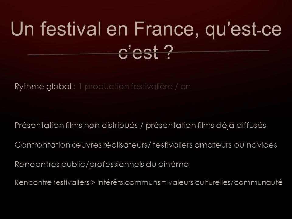 C ANNES INSIDE ORGANISATION ACCUEILLIR LES CINEMATOGRAPHIES LE VILLAGE INTERNATIONAL SOUVRIR AU PUBLIC LE CINÉMA DE LA PLAGE