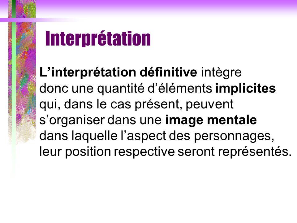 Interprétation Linterprétation définitive intègre donc une quantité déléments implicites qui, dans le cas présent, peuvent sorganiser dans une image m