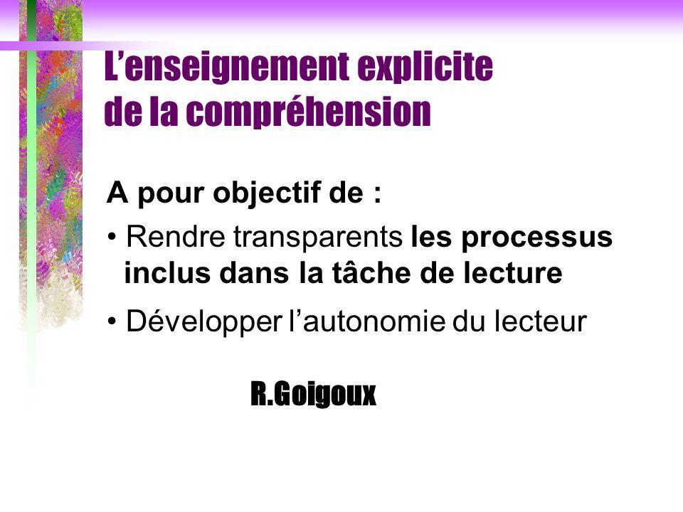 Lenseignement explicite de la compréhension A pour objectif de : Rendre transparents les processus inclus dans la tâche de lecture Développer lautonom