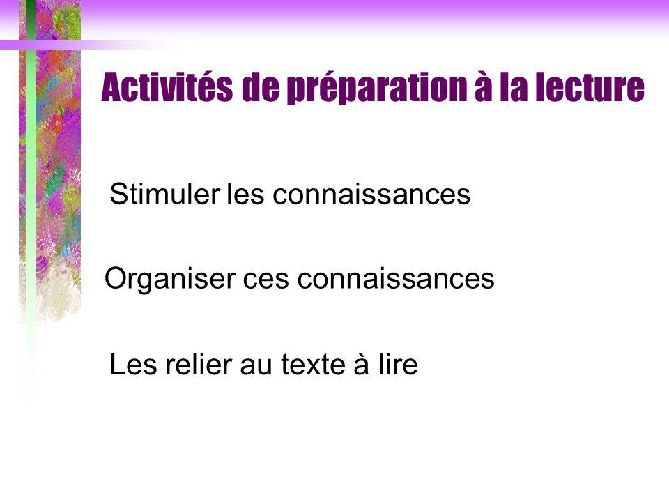 Les relier au texte à lire Stimuler les connaissances Organiser ces connaissances Activités de préparation à la lecture