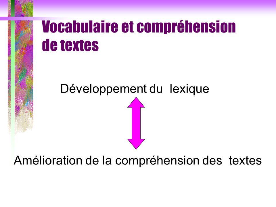 Développement du lexique Amélioration de la compréhension des textes Vocabulaire et compréhension de textes
