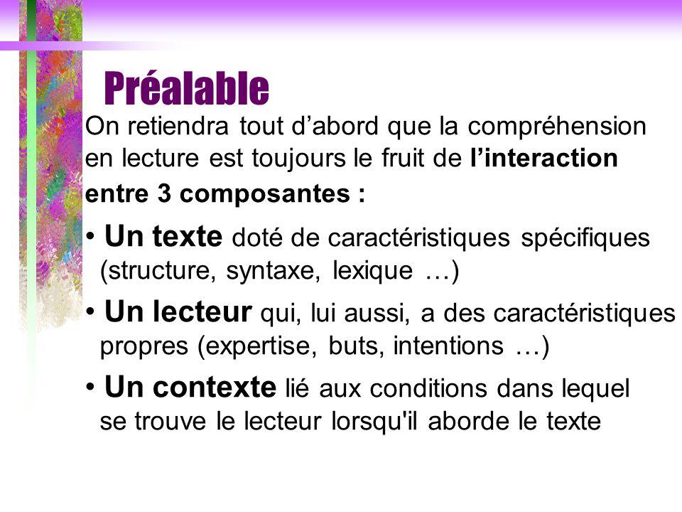 On retiendra tout dabord que la compréhension en lecture est toujours le fruit de linteraction entre 3 composantes : Un texte doté de caractéristiques