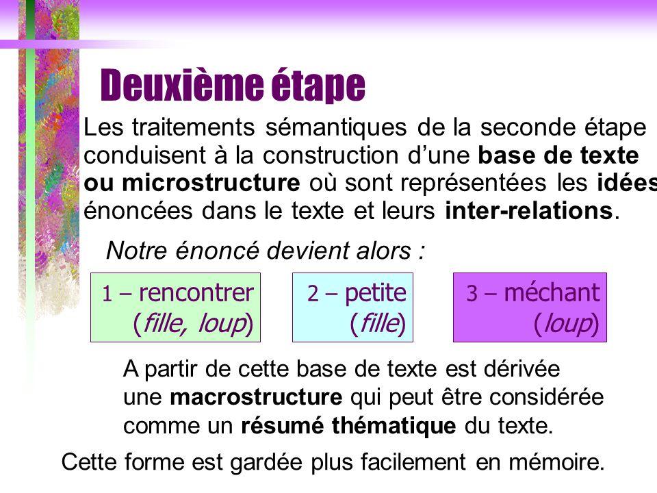 Deuxième étape Les traitements sémantiques de la seconde étape conduisent à la construction dune base de texte ou microstructure où sont représentées