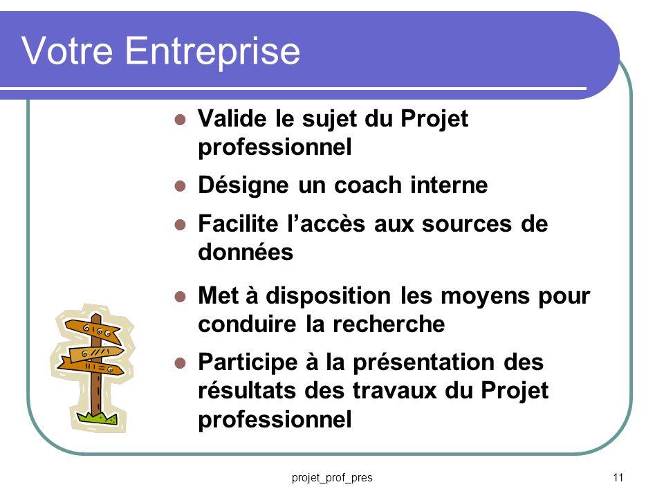 projet_prof_pres10 Le Coach Aide à clarifier les idées, à définir le champ de la recherche et sassure de la faisabilité des objectifs poursuivis Quest