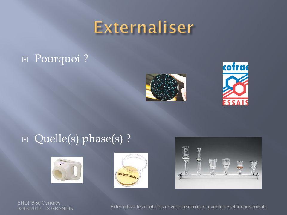 Pourquoi ? Quelle(s) phase(s) ? ENCPB 8e Congrès 05/04/2012 S.GRANDIN Externaliser les contrôles environnementaux : avantages et inconvénients
