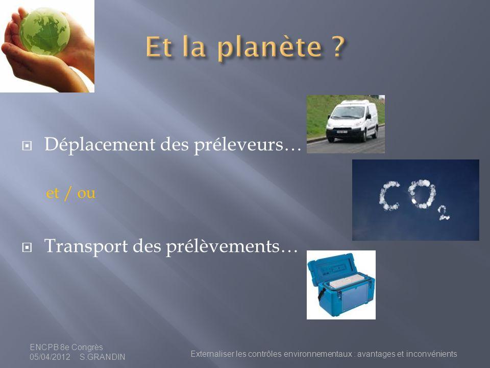 Déplacement des préleveurs… et / ou Transport des prélèvements… ENCPB 8e Congrès 05/04/2012 S.GRANDIN Externaliser les contrôles environnementaux : av