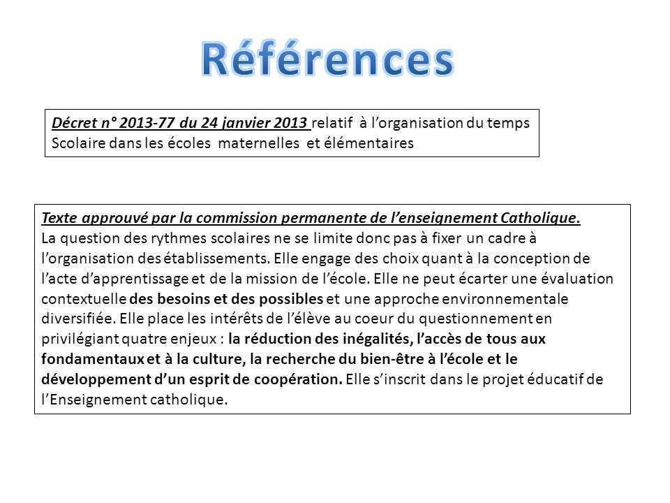 Décret n° 2013-77 du 24 janvier 2013 relatif à lorganisation du temps Scolaire dans les écoles maternelles et élémentaires Texte approuvé par la commission permanente de lenseignement Catholique.