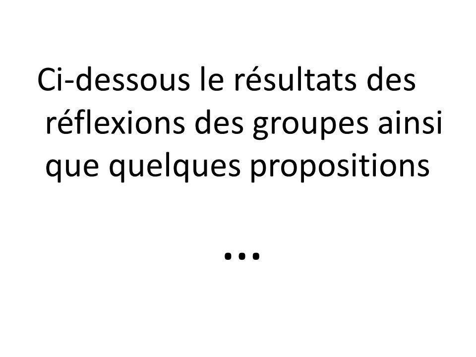 Ci-dessous le résultats des réflexions des groupes ainsi que quelques propositions …