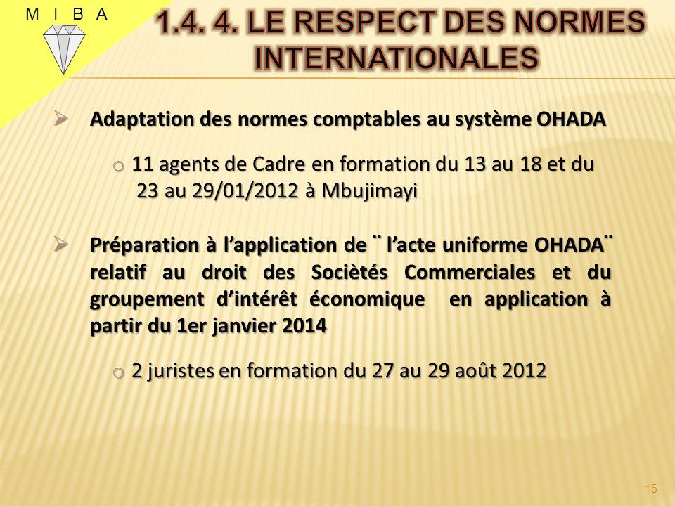 M I B A Respect des principes et règles de lITIE Respect des principes et règles de lITIE 14