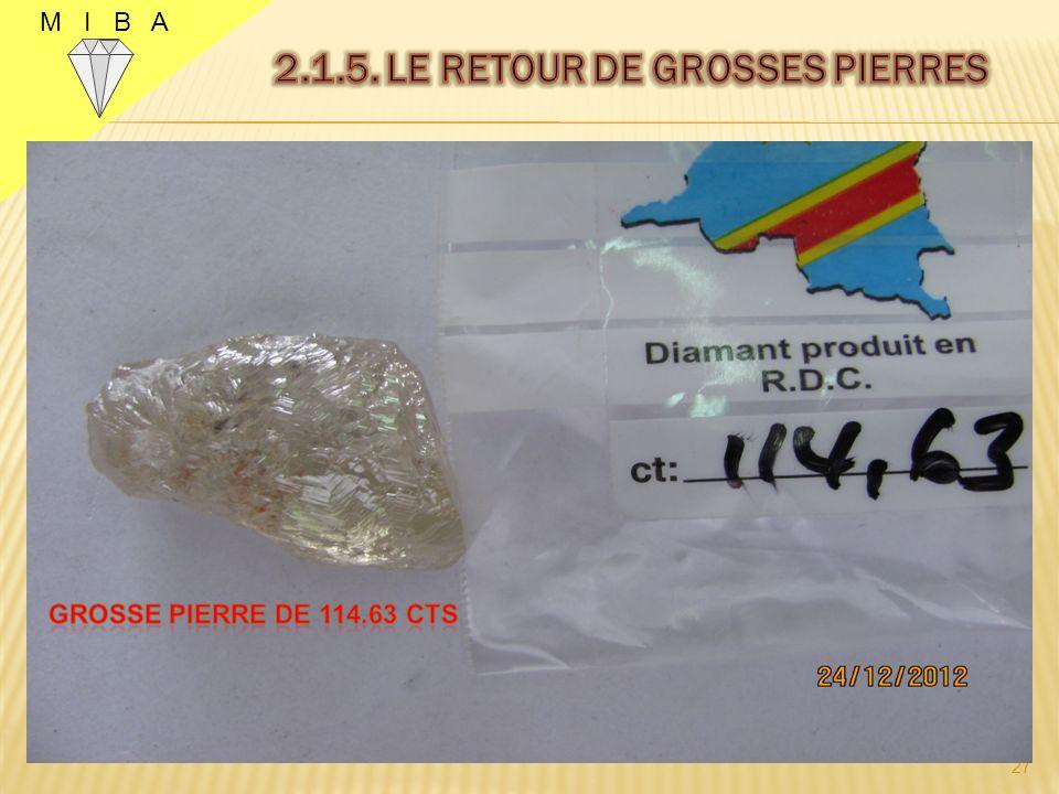 Trois pierres de plus de 100 carats M I B A 26
