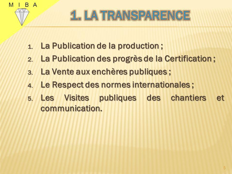 1.La Publication de la production ; 2. La Publication des progrès de la Certification ; 3.