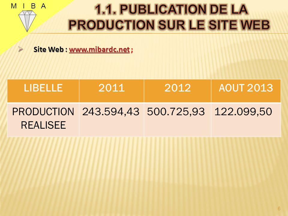 1. La Publication de la production ; 2. La Publication des progrès de la Certification ; 3.