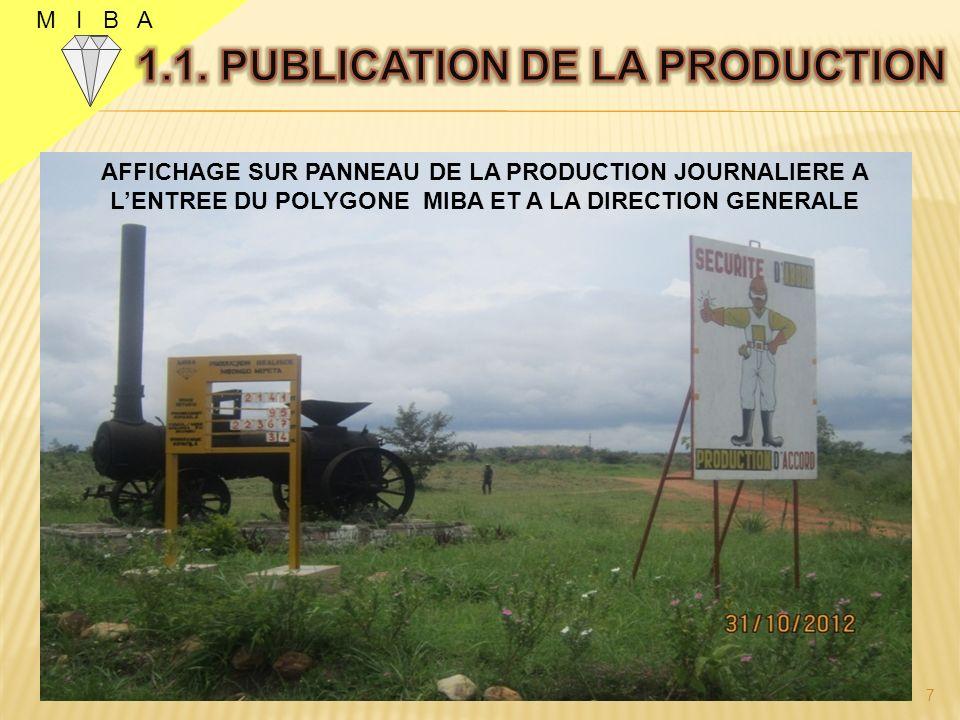 M I B A 7 AFFICHAGE SUR PANNEAU DE LA PRODUCTION JOURNALIERE A LENTREE DU POLYGONE MIBA ET A LA DIRECTION GENERALE