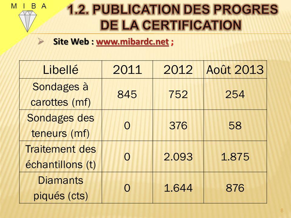 M I B A Site Web : www.mibardc.net ; Site Web : www.mibardc.net ;www.mibardc.net Libellé20112012Août 2013 Sondages à carottes (mf) 845752254 Sondages des teneurs (mf) 037658 Traitement des échantillons (t) 02.0931.875 Diamants piqués (cts) 01.644876 8