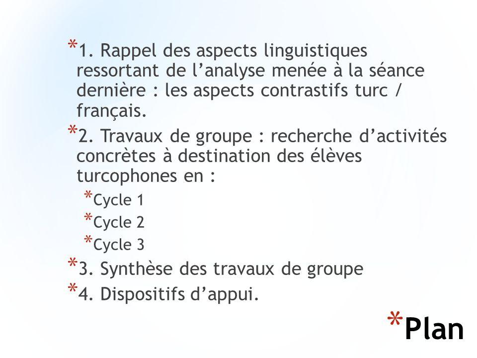 * Plan * 1. Rappel des aspects linguistiques ressortant de lanalyse menée à la séance dernière : les aspects contrastifs turc / français. * 2. Travaux