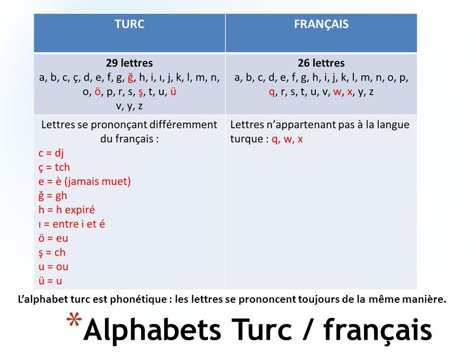 Lalphabet turc est phonétique : les lettres se prononcent toujours de la même manière. * Alphabets Turc / français