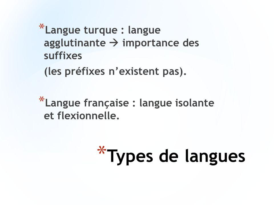 * Types de langues * Langue turque : langue agglutinante importance des suffixes (les préfixes nexistent pas). * Langue française : langue isolante et
