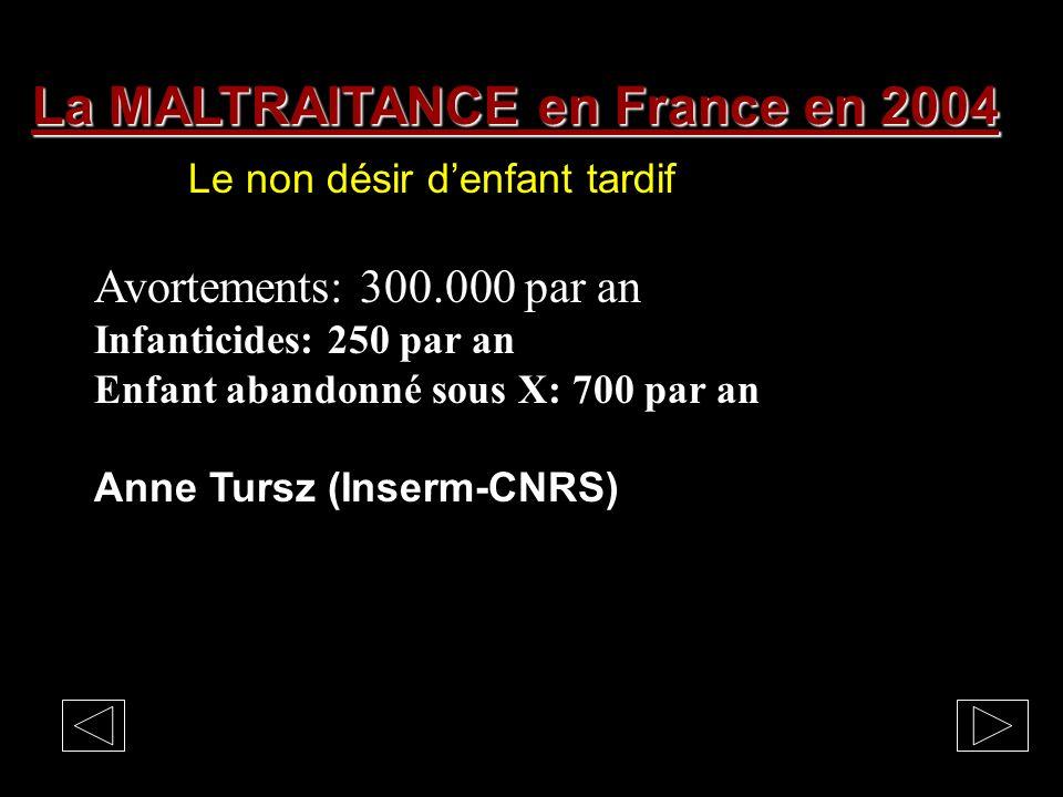 La MALTRAITANCE en France en 2004 200 viols par jour = 73000 par an 1 femme battue à mort tous les 4 jours soit 91 par an