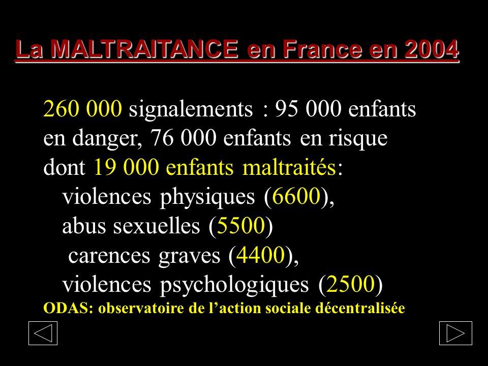 La MALTRAITANCE en France en 2004 350 000à 500 000 personnes sans titre de séjour en France en 2013 7000 parents en situation irrégulière par an Manue