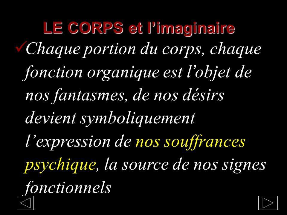 Interprétation : LE CORPS éthique Les atteintes du corps sont lexpression du péché, un rappel à une remise en cause personnelle. Les signes fonctionne
