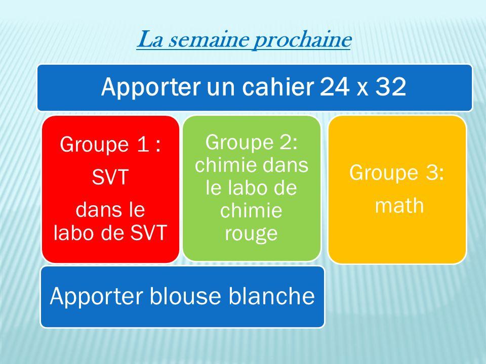La semaine prochaine Apporter un cahier 24 x 32 Apporter blouse blanche Groupe 1 : SVT dans le labo de SVT Groupe 3: math Groupe 2: chimie dans le lab