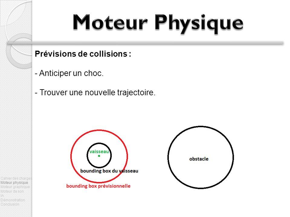 Prévisions de collisions : - Anticiper un choc. - Trouver une nouvelle trajectoire. Cahier des charges Moteur physique Moteur graphique Moteur de son