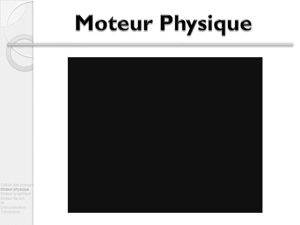 Cahier des charges Moteur physique Moteur graphique Moteur de son IA Démonstration Conclusion