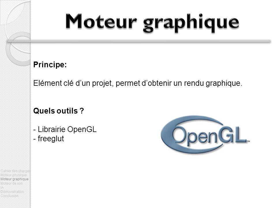 Principe: Elément clé dun projet, permet dobtenir un rendu graphique. Quels outils ? - Librairie OpenGL - freeglut Cahier des charges Moteur physique