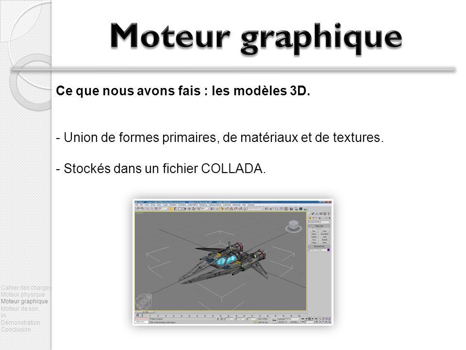 Ce que nous avons fais : les modèles 3D. - Union de formes primaires, de matériaux et de textures. - Stockés dans un fichier COLLADA. Cahier des charg