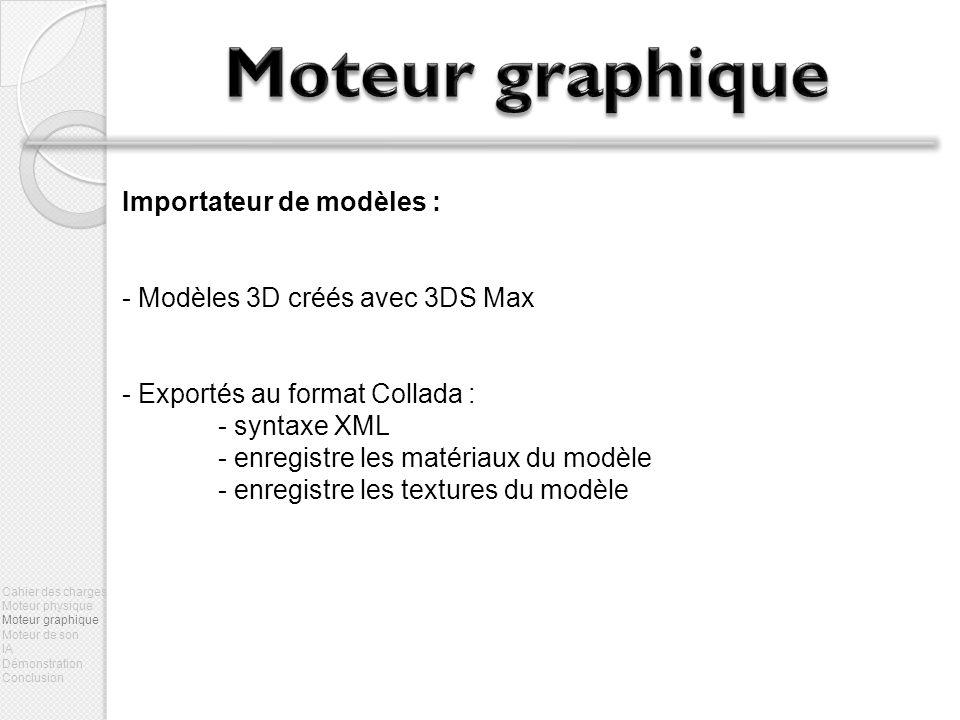 Importateur de modèles : - Modèles 3D créés avec 3DS Max - Exportés au format Collada : - syntaxe XML - enregistre les matériaux du modèle - enregistre les textures du modèle Cahier des charges Moteur physique Moteur graphique Moteur de son IA Démonstration Conclusion