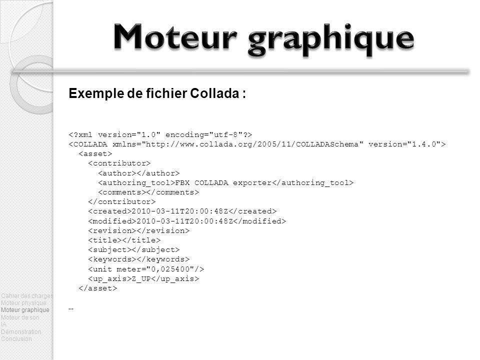 Exemple de fichier Collada : FBX COLLADA exporter 2010-03-11T20:00:48Z Z_UP … Cahier des charges Moteur physique Moteur graphique Moteur de son IA Dém
