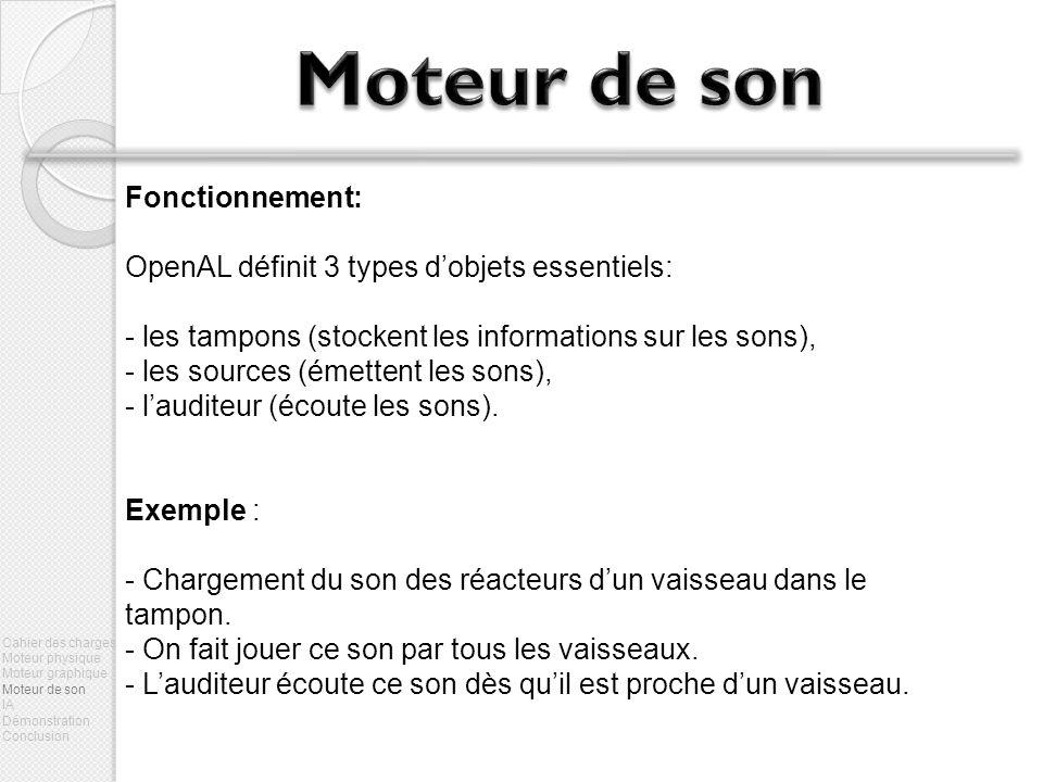 Fonctionnement: OpenAL définit 3 types dobjets essentiels: - les tampons (stockent les informations sur les sons), - les sources (émettent les sons), - lauditeur (écoute les sons).