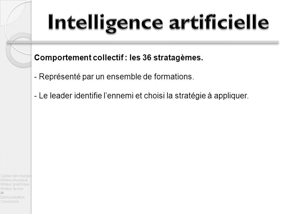 Comportement collectif : les 36 stratagèmes.- Représenté par un ensemble de formations.