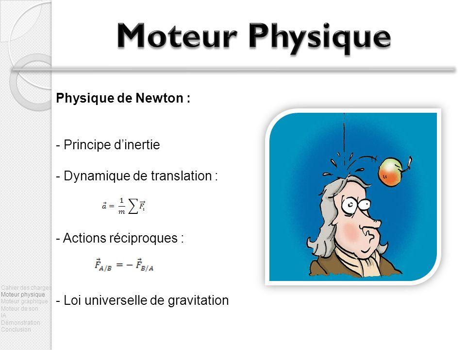 Physique de Newton : - Principe dinertie - Dynamique de translation : - Actions réciproques : - Loi universelle de gravitation Cahier des charges Moteur physique Moteur graphique Moteur de son IA Démonstration Conclusion