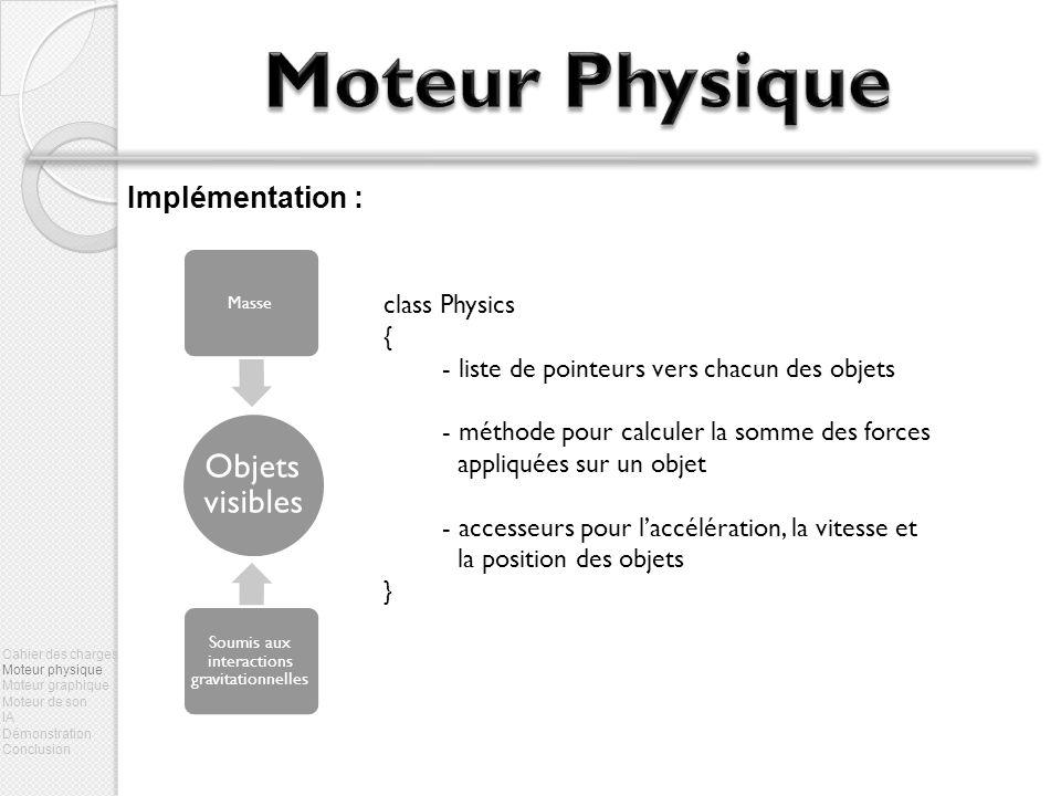 Implémentation : class Physics { - liste de pointeurs vers chacun des objets - méthode pour calculer la somme des forces appliquées sur un objet - acc