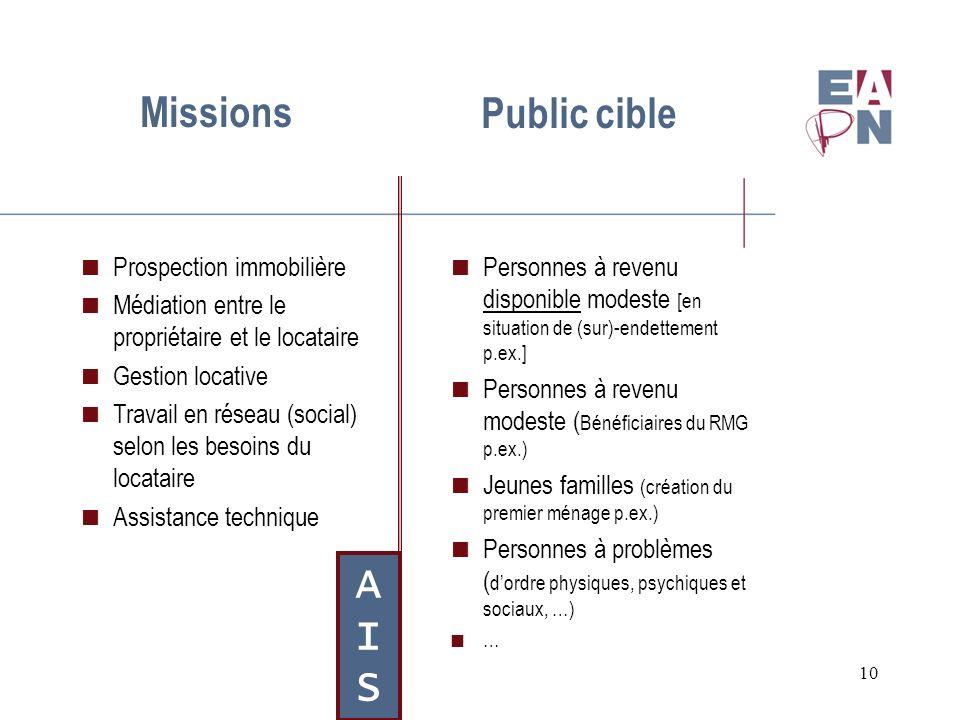 10 Public cible Personnes à revenu disponible modeste [en situation de (sur)-endettement p.ex.] Personnes à revenu modeste ( Bénéficiaires du RMG p.ex