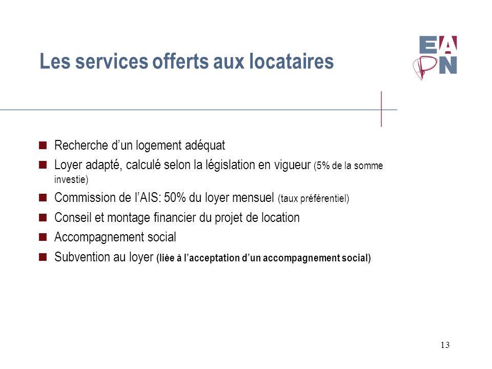 13 Les services offerts aux locataires Recherche dun logement adéquat Loyer adapté, calculé selon la législation en vigueur (5% de la somme investie)