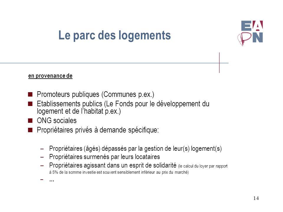 14 Le parc des logements Promoteurs publiques (Communes p.ex.) Etablissements publics (Le Fonds pour le développement du logement et de lhabitat p.ex.