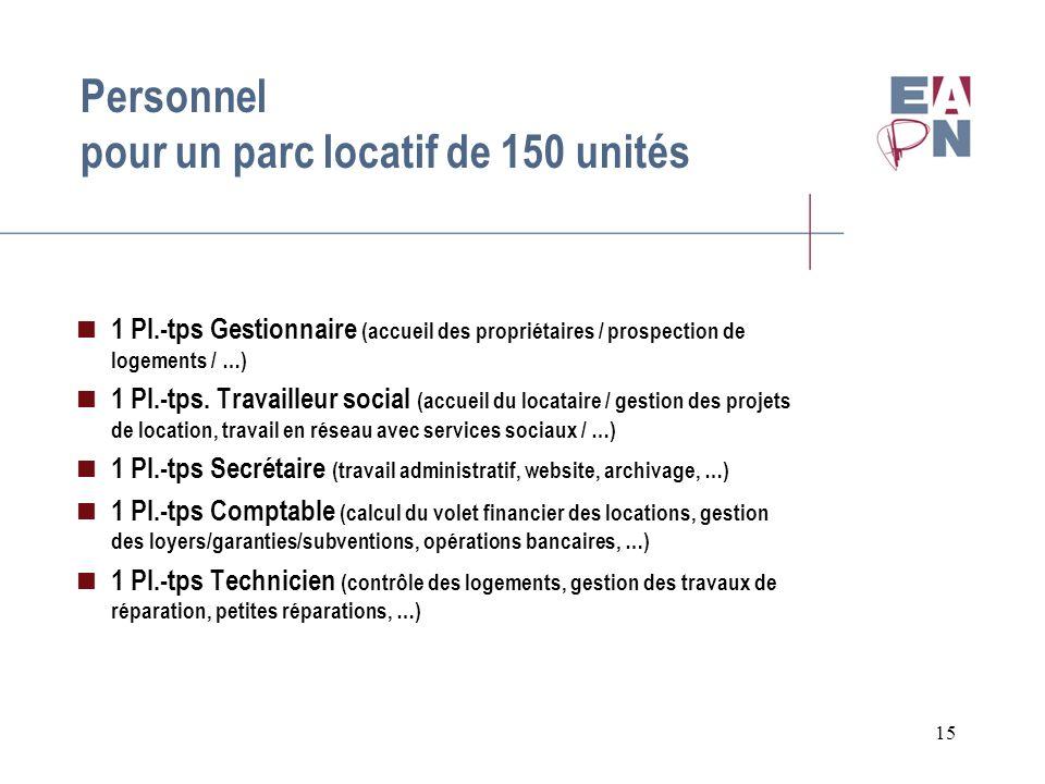 15 Personnel pour un parc locatif de 150 unités 1 Pl.-tps Gestionnaire (accueil des propriétaires / prospection de logements / …) 1 Pl.-tps. Travaille