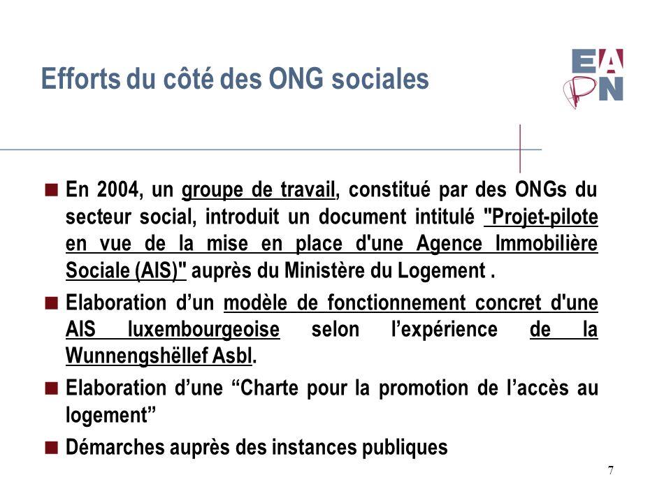 7 Efforts du côté des ONG sociales En 2004, un groupe de travail, constitué par des ONGs du secteur social, introduit un document intitulé