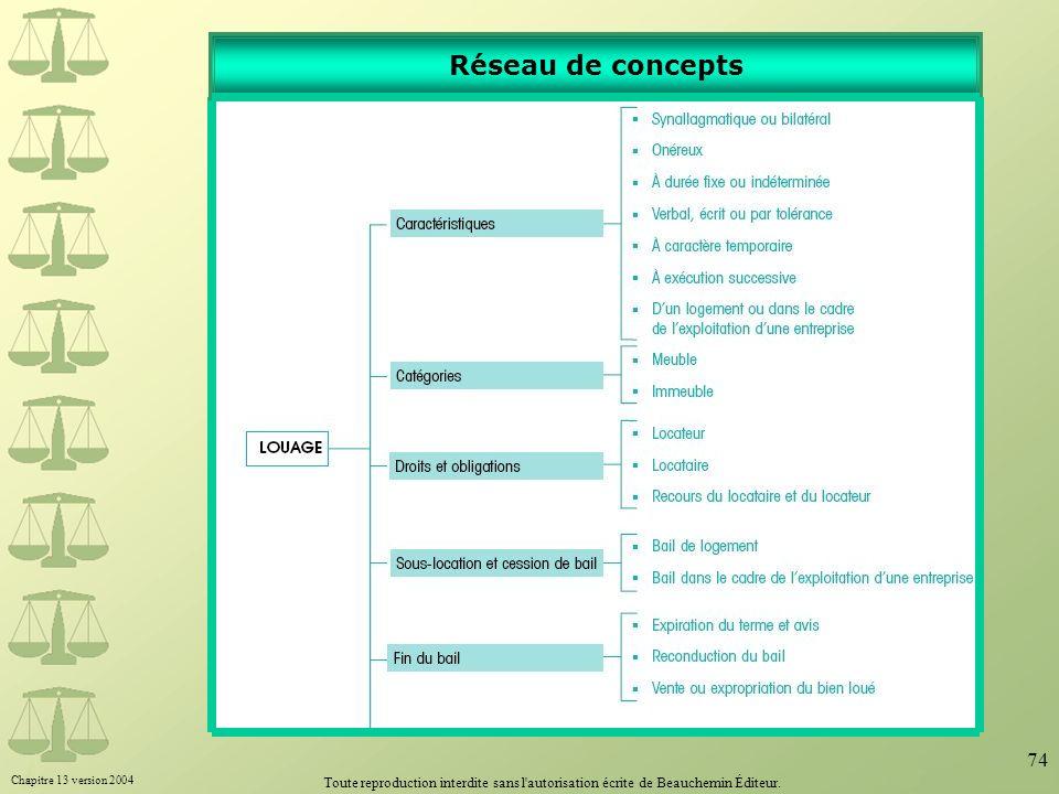 Chapitre 13 version 2004 Toute reproduction interdite sans l'autorisation écrite de Beauchemin Éditeur. 74 Réseau de concepts