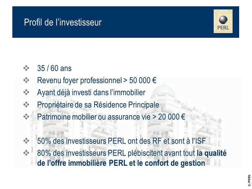 35 / 60 ans Revenu foyer professionnel > 50 000 Ayant déjà investi dans limmobilier Propriétaire de sa Résidence Principale Patrimoine mobilier ou ass