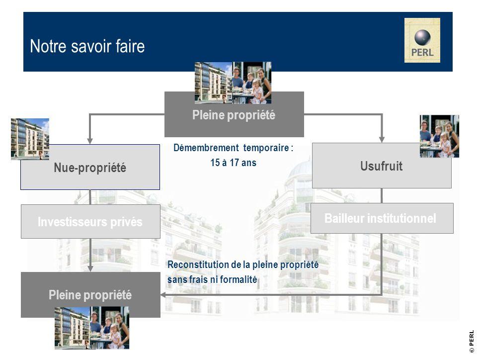 Démembrement temporaire : 15 à 17 ans Pleine propriété Reconstitution de la pleine propriété sans frais ni formalité Nue-propriété Investisseurs privé