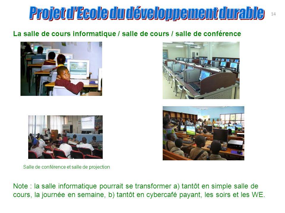 14 La salle de cours informatique / salle de cours / salle de conférence Note : la salle informatique pourrait se transformer a) tantôt en simple sall