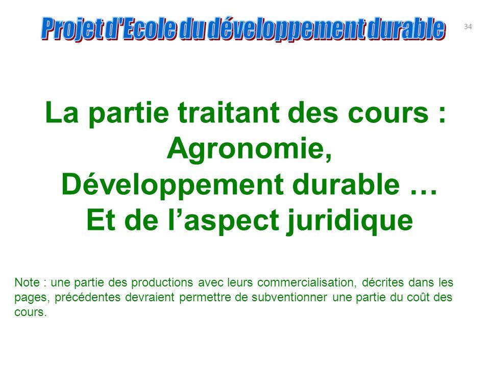34 La partie traitant des cours : Agronomie, Développement durable … Et de laspect juridique Note : une partie des productions avec leurs commercialis
