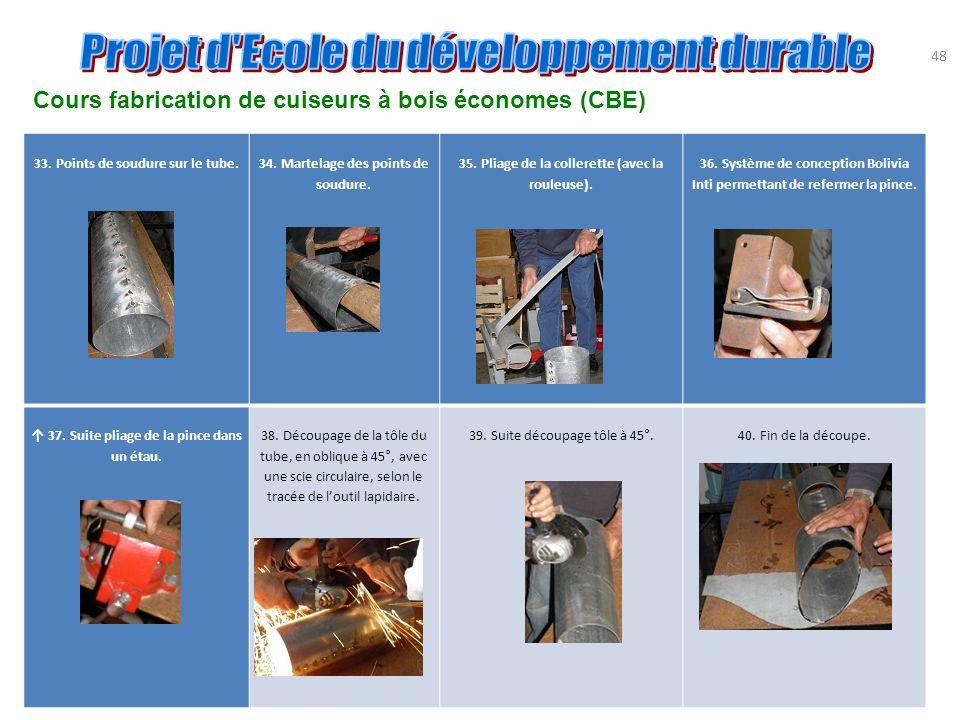 48 Cours fabrication de cuiseurs à bois économes (CBE) 33. Points de soudure sur le tube. 34. Martelage des points de soudure. 35. Pliage de la coller