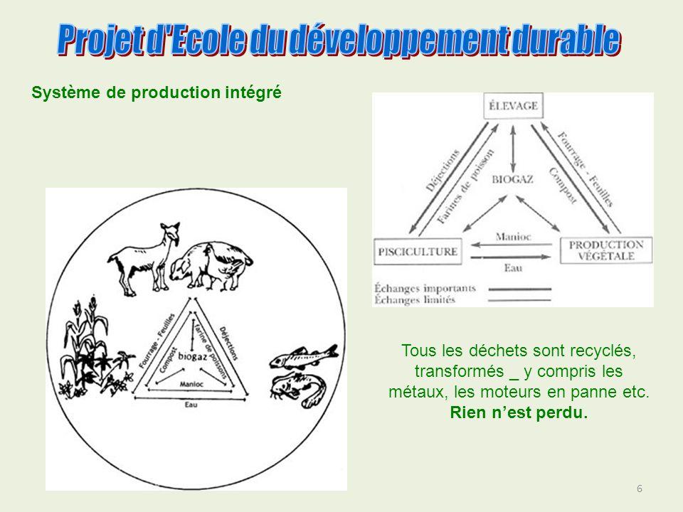 6 Système de production intégré Tous les déchets sont recyclés, transformés _ y compris les métaux, les moteurs en panne etc. Rien nest perdu.