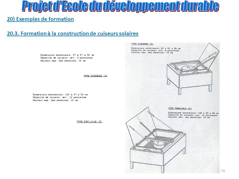 74 20) Exemples de formation 20.3. Formation à la construction de cuiseurs solaires TYPE STANDARD (S) Dimensions extérieurs: 67 x 67 x 50 cm Capacité