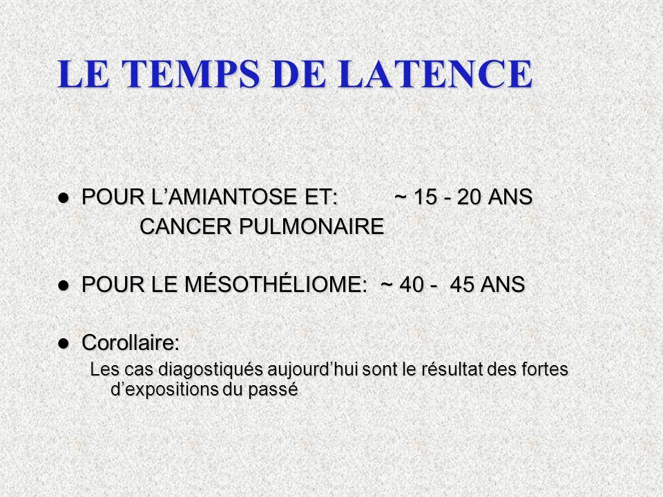 LE TEMPS DE LATENCE POUR LAMIANTOSE ET: ~ 15 - 20 ANS POUR LAMIANTOSE ET: ~ 15 - 20 ANS CANCER PULMONAIRE POUR LE MÉSOTHÉLIOME: ~ 40 - 45 ANS POUR LE